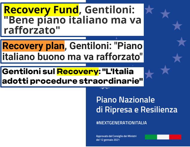 """Titoli: 1 Recovery Fund, Gentiloni: """"Bene piano italiano ma va rafforzato""""; 2 Recovery Plan, Gentiloni: """"Piano italiano buono ma va rafforzato""""; 3 Gentiloni sul Recovery: """"L'Italia adotti procedure straordinarie""""; 4 Piano Nazionale di Ripresa e Resilienza"""