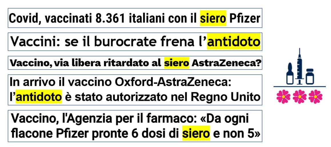 """Esempi di titoli: Covid, vaccinati 8361 italiani con il siero Pfizer – Vaccini: se il burocrate frena l'antidoto – Vaccino, via libera ritardato al siero AstraZeneca – In arrivo il vaccino Oxford-AstraZeneca: l'antidoto è stato autorizzato nel RegnoUnito – Vaccino, l'Agenzia per il farmaco: """"Da ogni flacone Pfizer pronte 6 dosi di siero e non 5"""""""