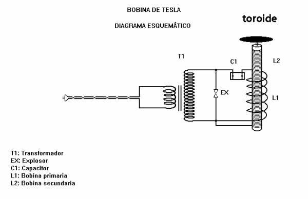 circuito bobina tesla