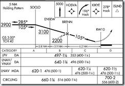 KBVS-GPSRwy10-Excerpt-02